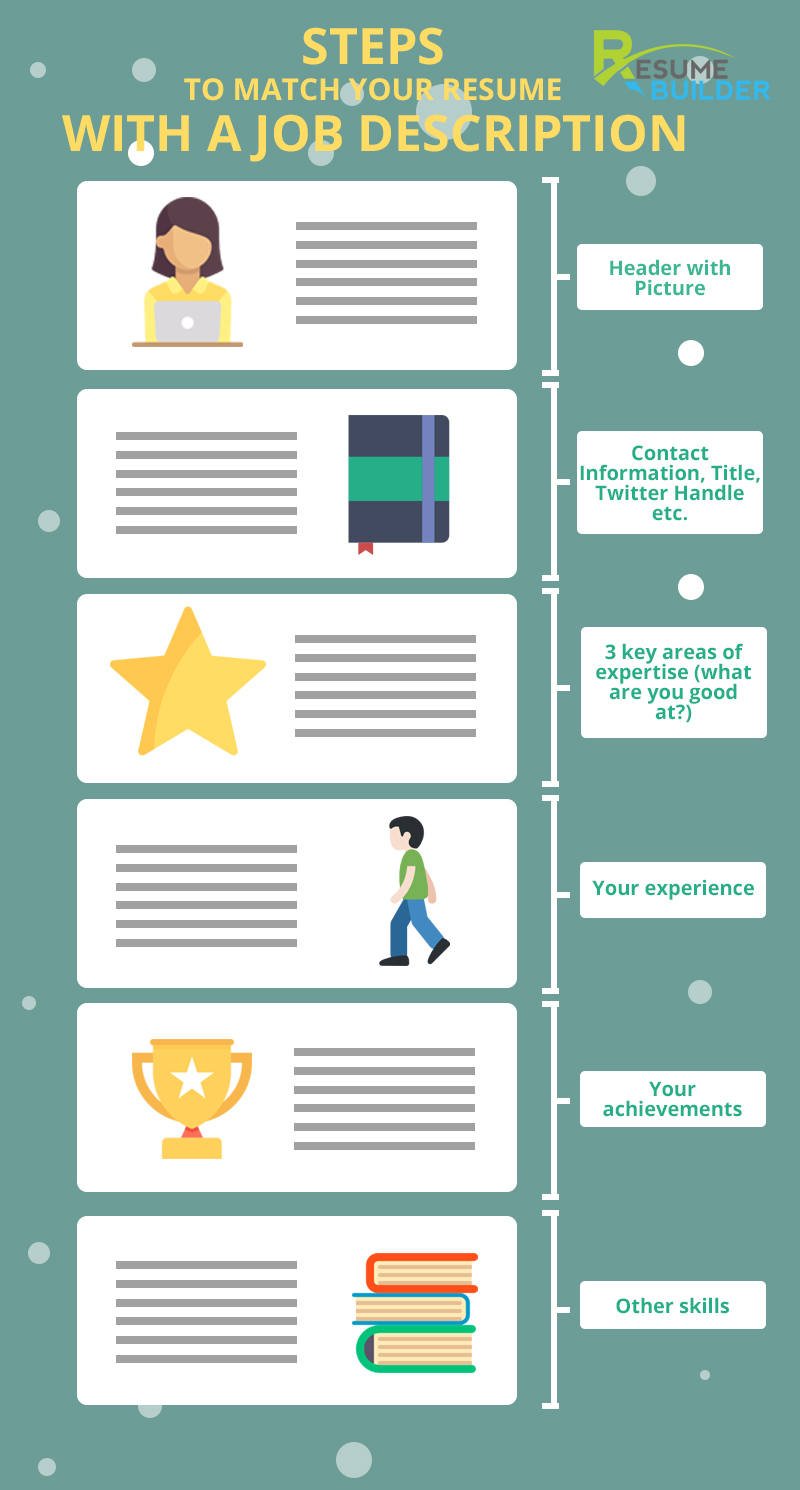 steps to match your resume with a job description